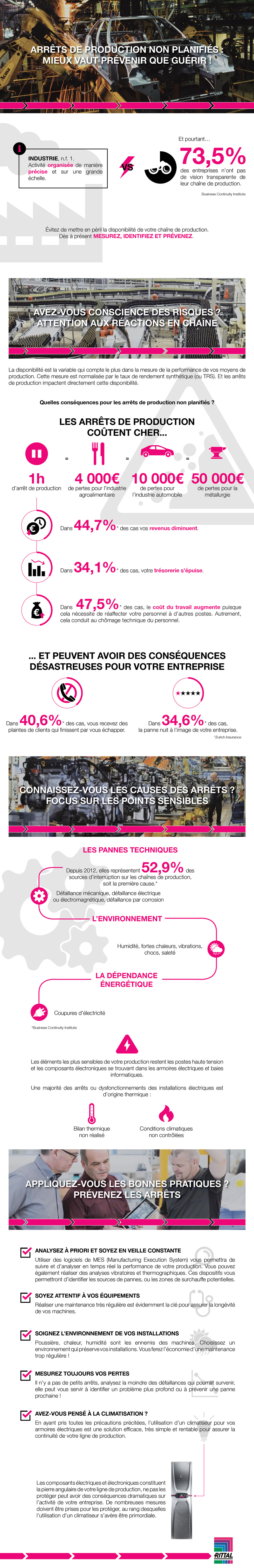 160407-rittal-infographie-IE-800px.jpg